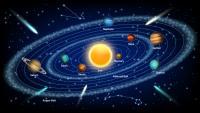Коя планета управлява зодията ви?